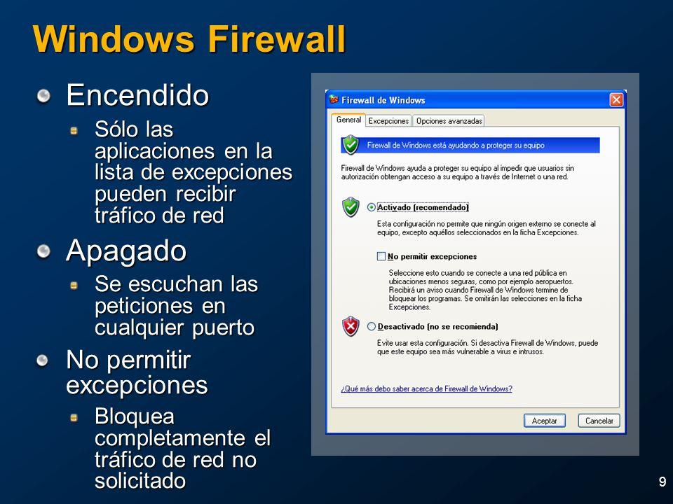 Windows Firewall Encendido Apagado No permitir excepciones