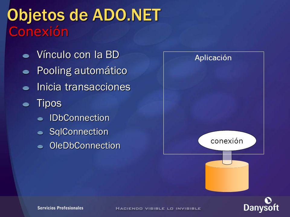 Objetos de ADO.NET Conexión Vínculo con la BD Pooling automático