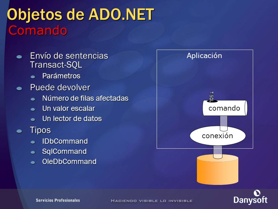 Objetos de ADO.NET T-SQL Comando Envío de sentencias Transact-SQL