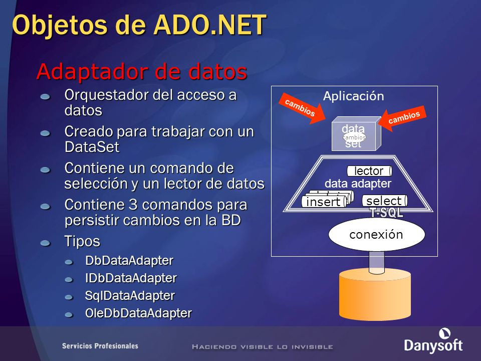 Objetos de ADO.NET T-SQL Adaptador de datos
