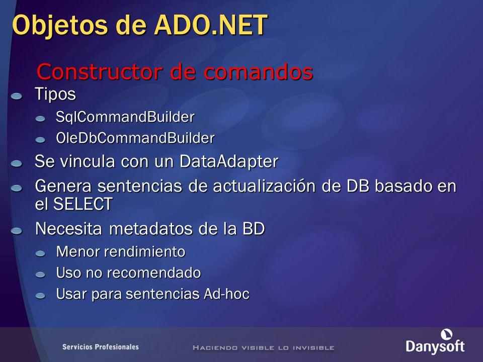 Objetos de ADO.NET Constructor de comandos Tipos