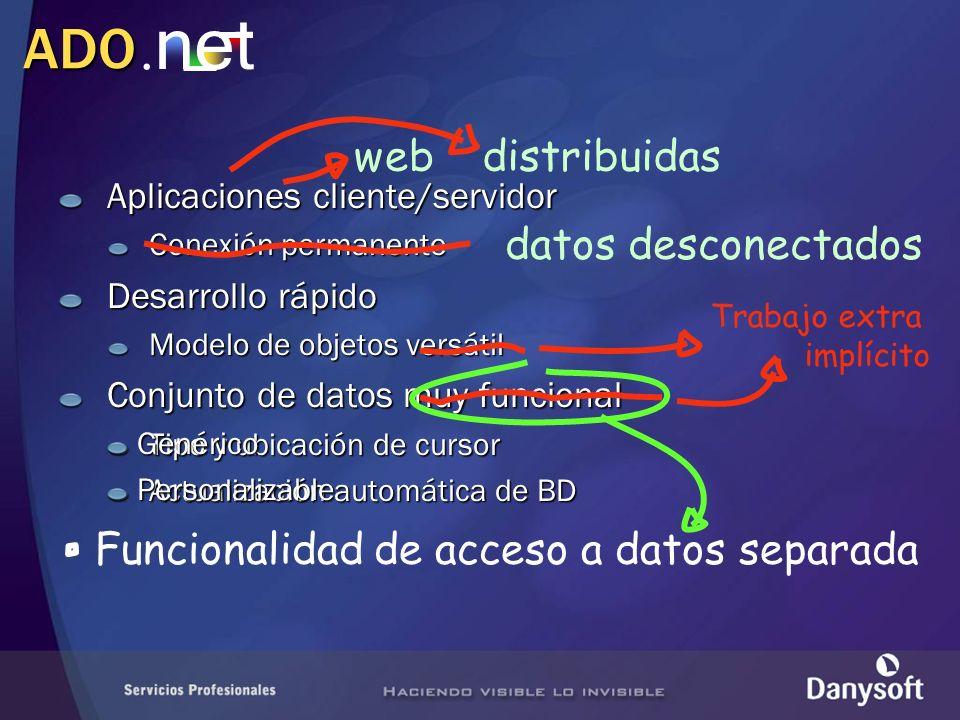 ADO web distribuidas datos desconectados