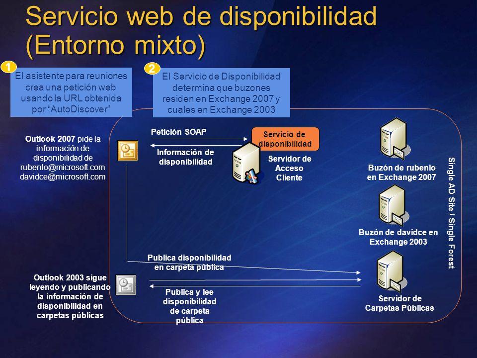 Servicio web de disponibilidad (Entorno mixto)
