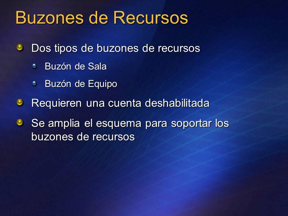 Buzones de Recursos Dos tipos de buzones de recursos