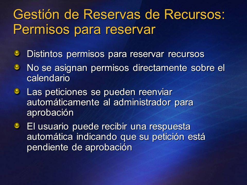 Gestión de Reservas de Recursos: Permisos para reservar