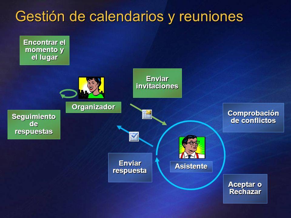 Gestión de calendarios y reuniones