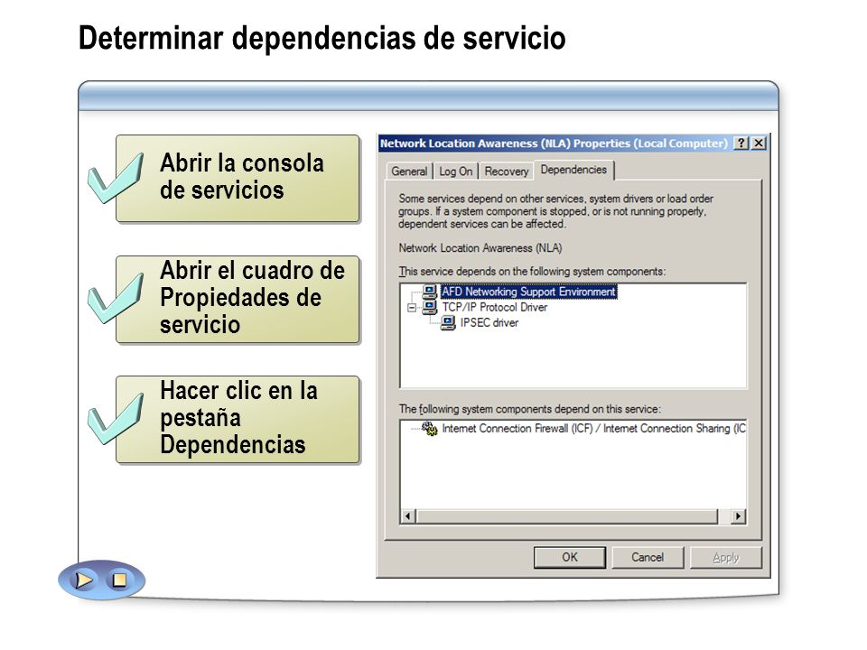 Determinar dependencias de servicio