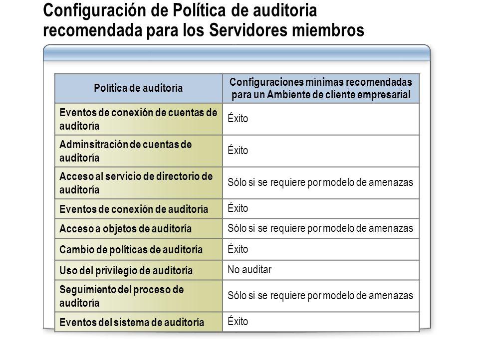 Configuración de Política de auditoria recomendada para los Servidores miembros