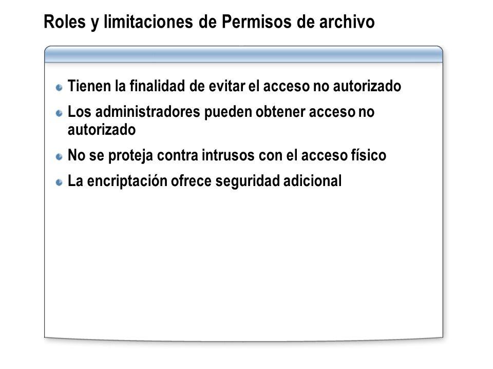 Roles y limitaciones de Permisos de archivo