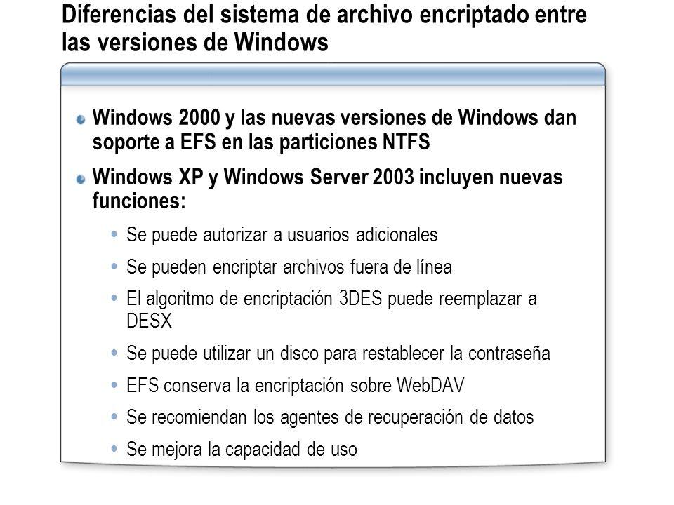 Diferencias del sistema de archivo encriptado entre las versiones de Windows