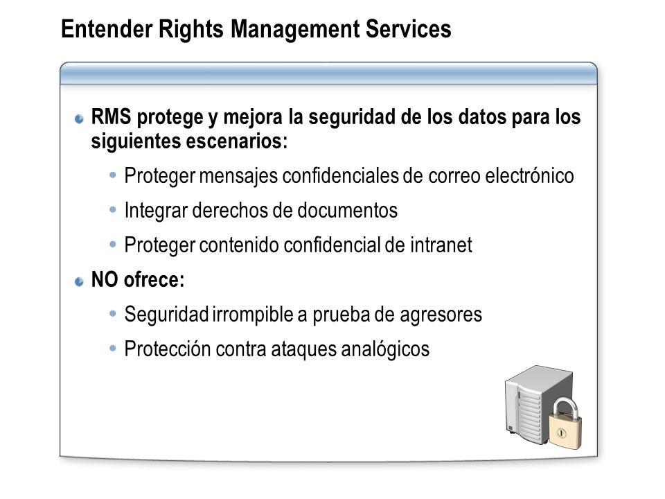 Entender Rights Management Services