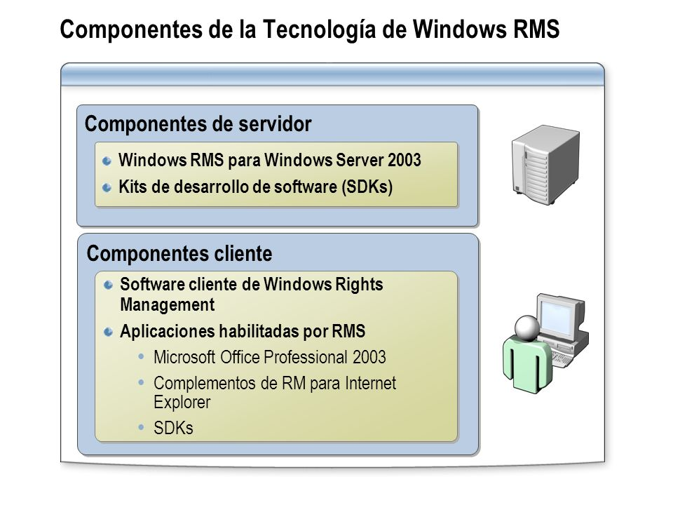 Componentes de la Tecnología de Windows RMS