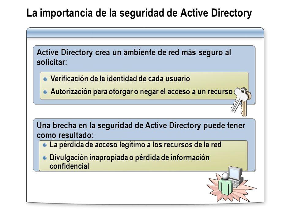 La importancia de la seguridad de Active Directory
