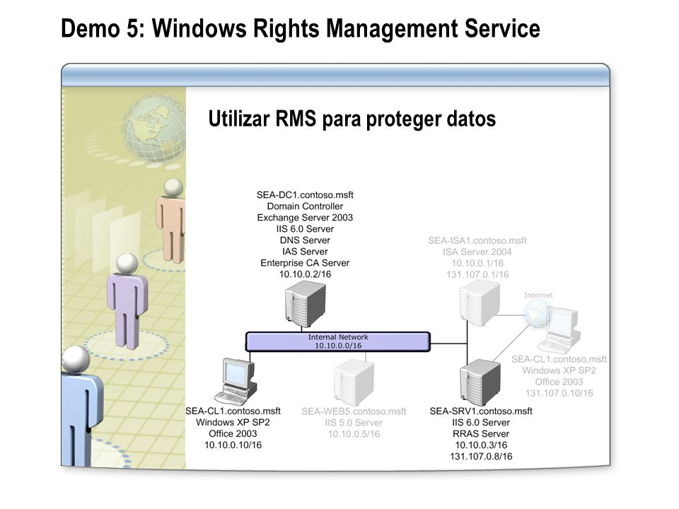 Demo 5: Windows Rights Management Service