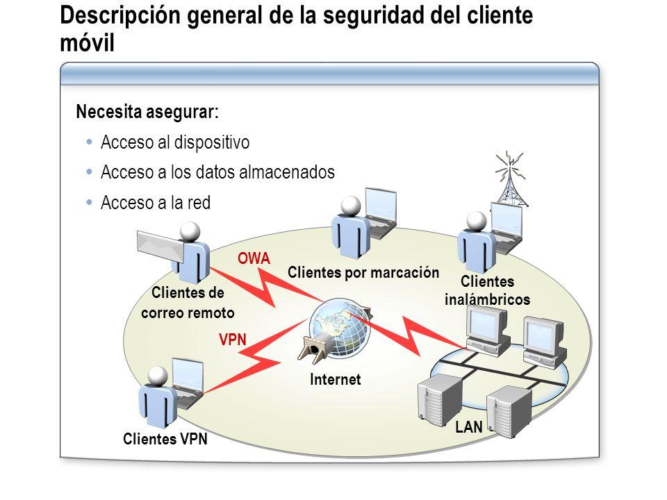 Descripción general de la seguridad del cliente móvil