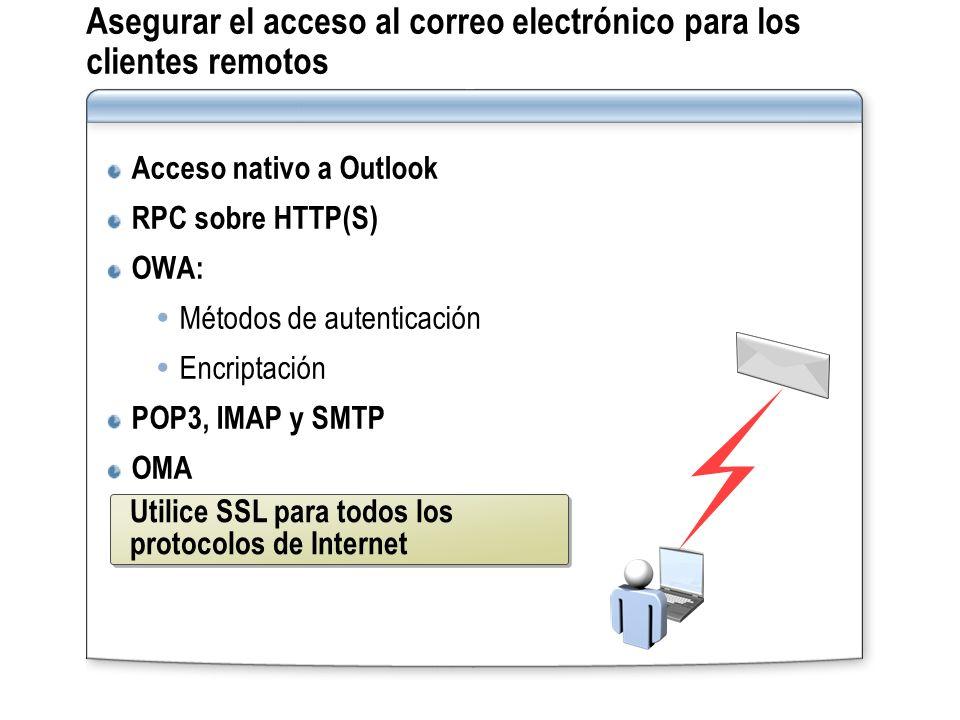 Asegurar el acceso al correo electrónico para los clientes remotos