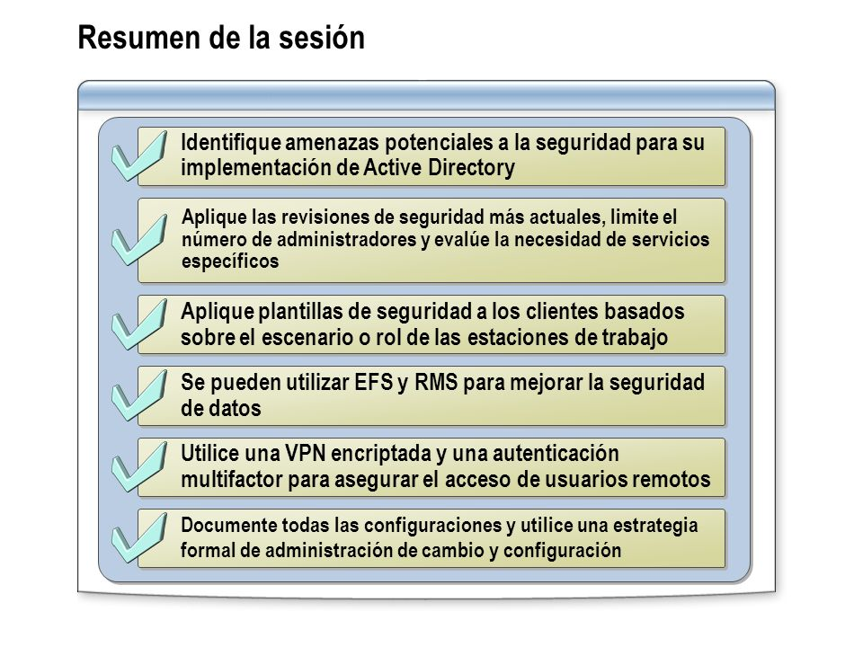 Resumen de la sesiónIdentifique amenazas potenciales a la seguridad para su implementación de Active Directory.