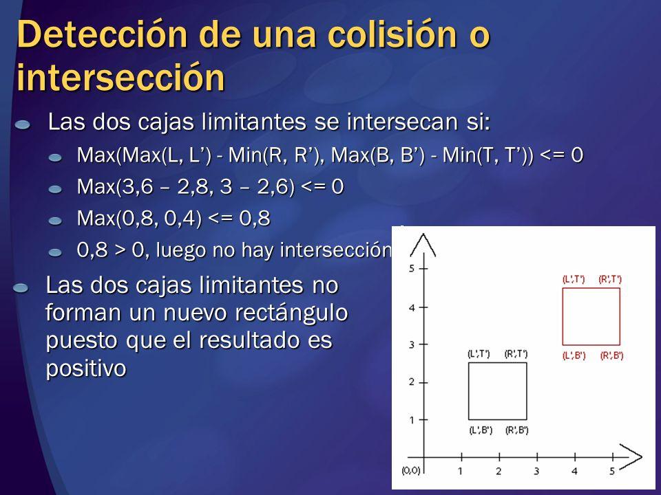 Detección de una colisión o intersección