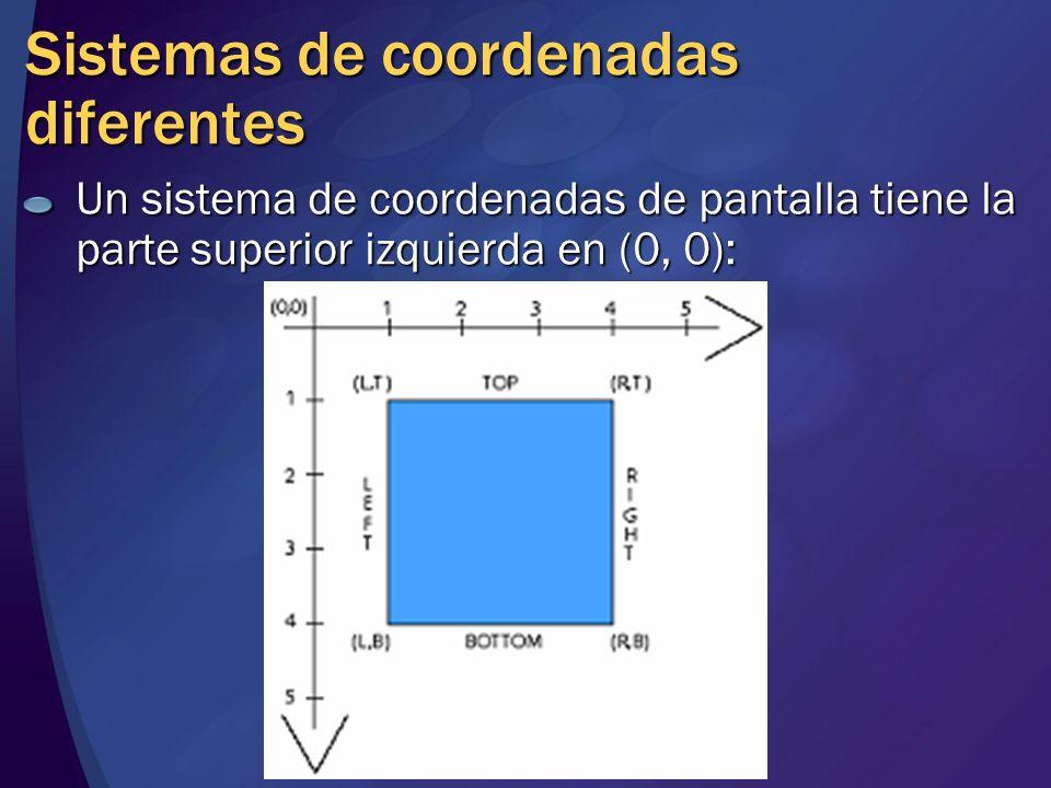 Sistemas de coordenadas diferentes