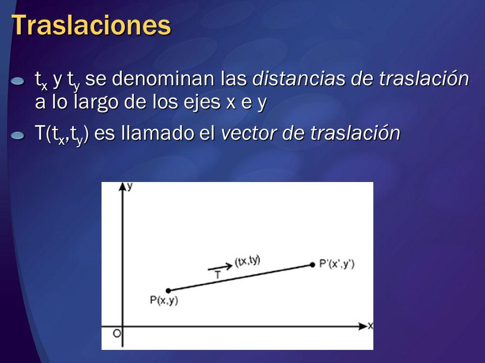 Traslaciones tx y ty se denominan las distancias de traslación a lo largo de los ejes x e y.