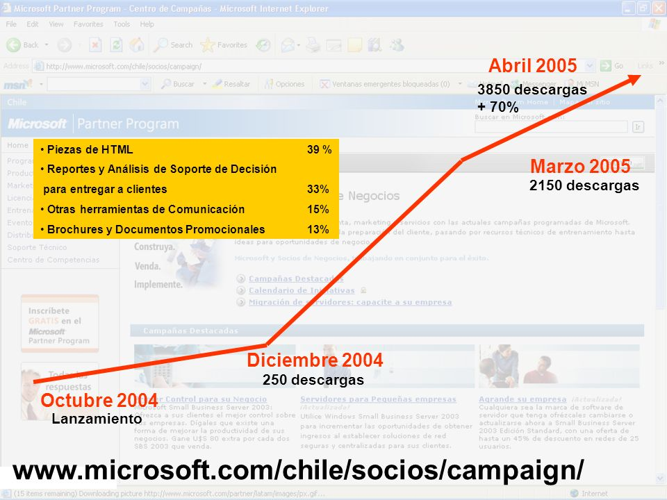 www.microsoft.com/chile/socios/campaign/ Abril 2005 Marzo 2005