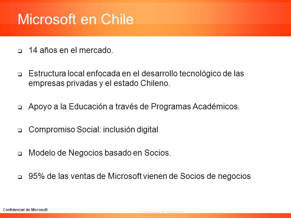 Microsoft en Chile 14 años en el mercado.