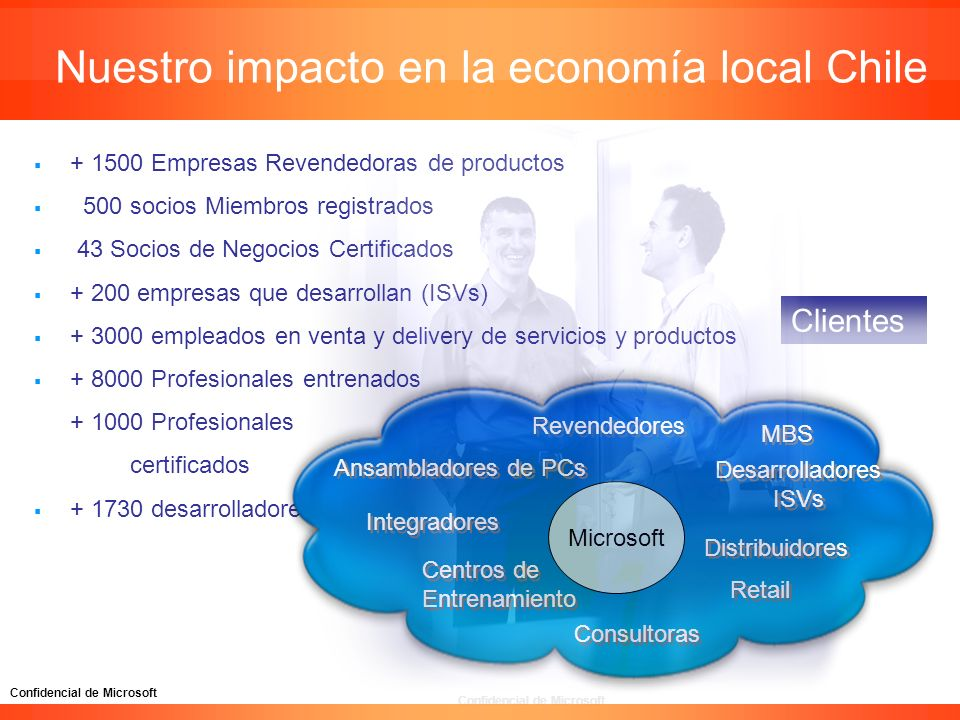 Nuestro impacto en la economía local Chile