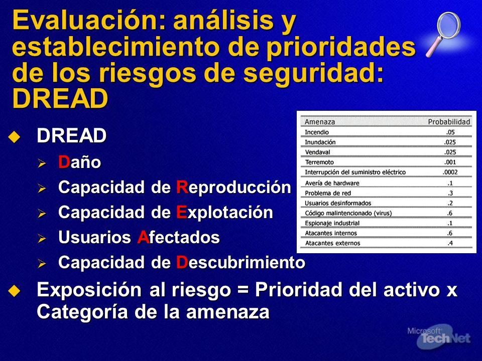 Evaluación: análisis y establecimiento de prioridades de los riesgos de seguridad: DREAD