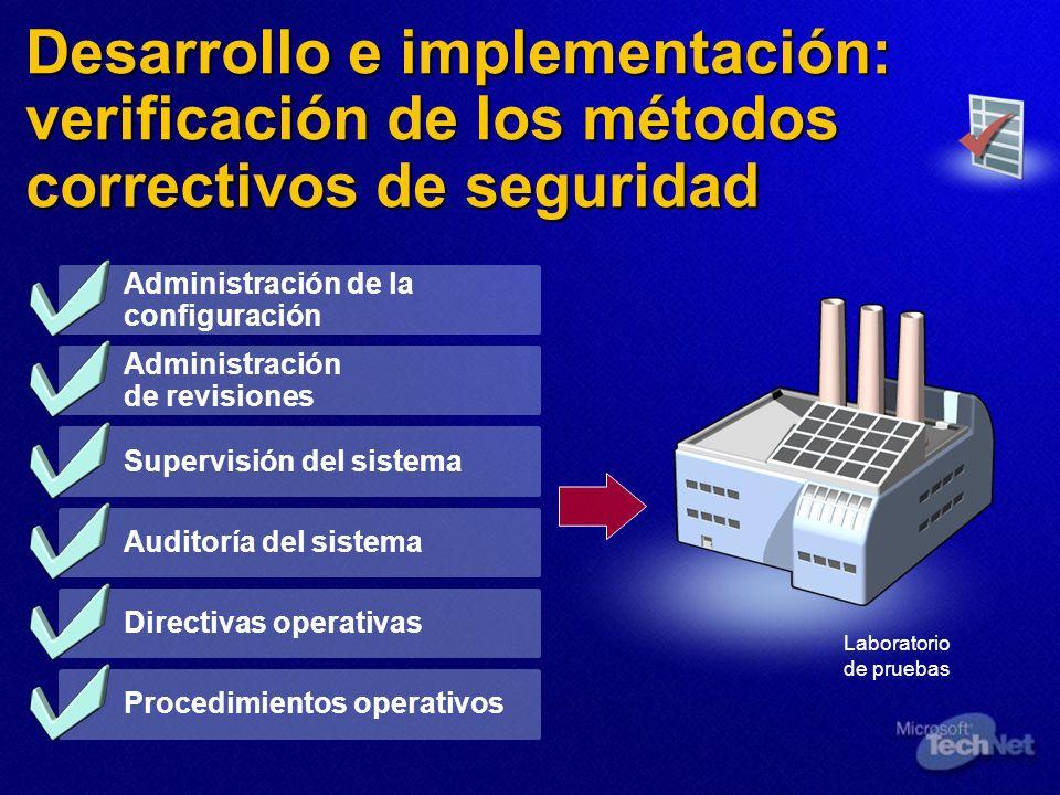Desarrollo e implementación: verificación de los métodos correctivos de seguridad
