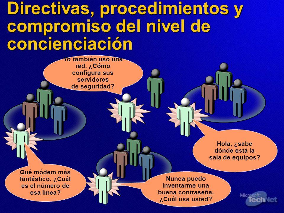 Directivas, procedimientos y compromiso del nivel de concienciación