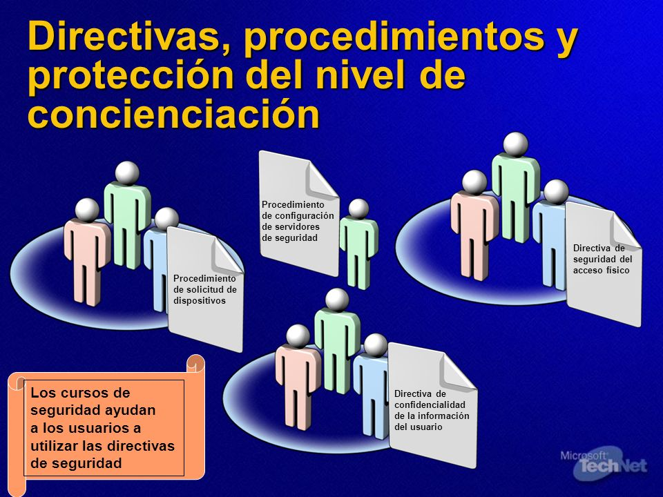 Directivas, procedimientos y protección del nivel de concienciación
