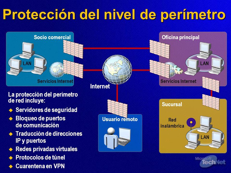 Protección del nivel de perímetro