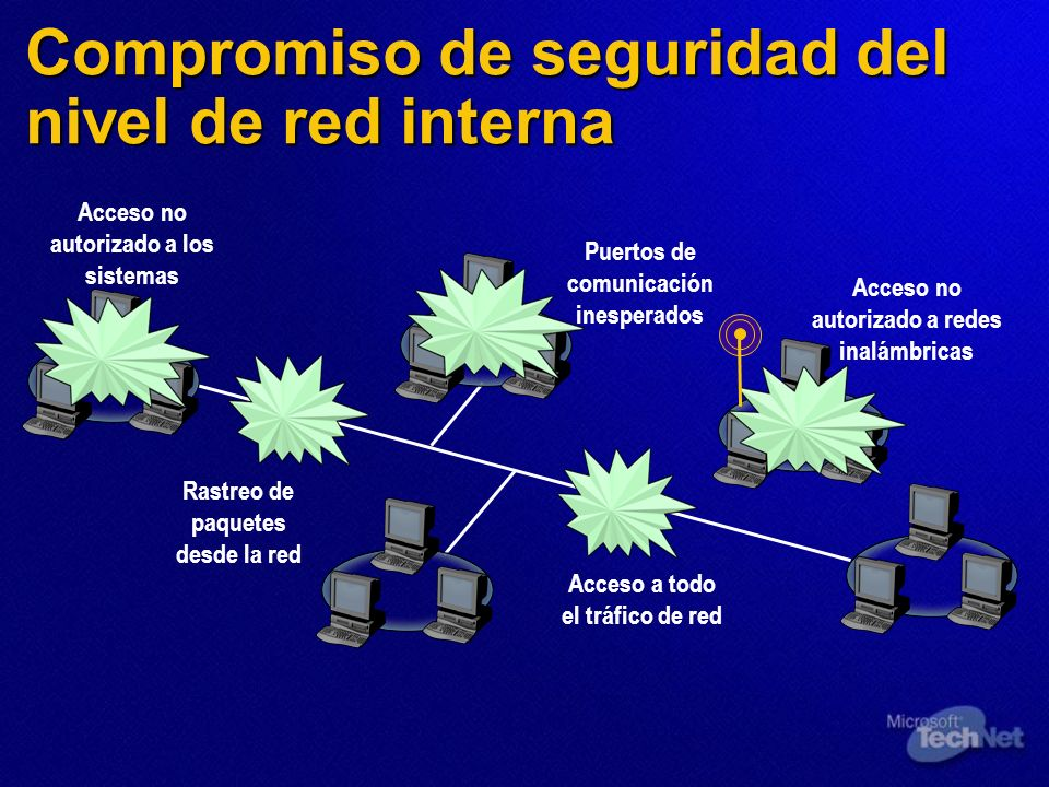 Compromiso de seguridad del nivel de red interna