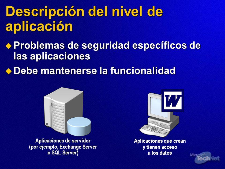 Descripción del nivel de aplicación