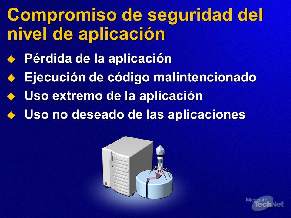 Compromiso de seguridad del nivel de aplicación