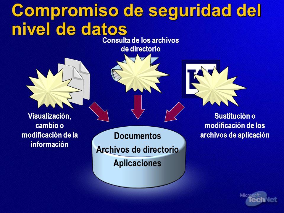 Compromiso de seguridad del nivel de datos