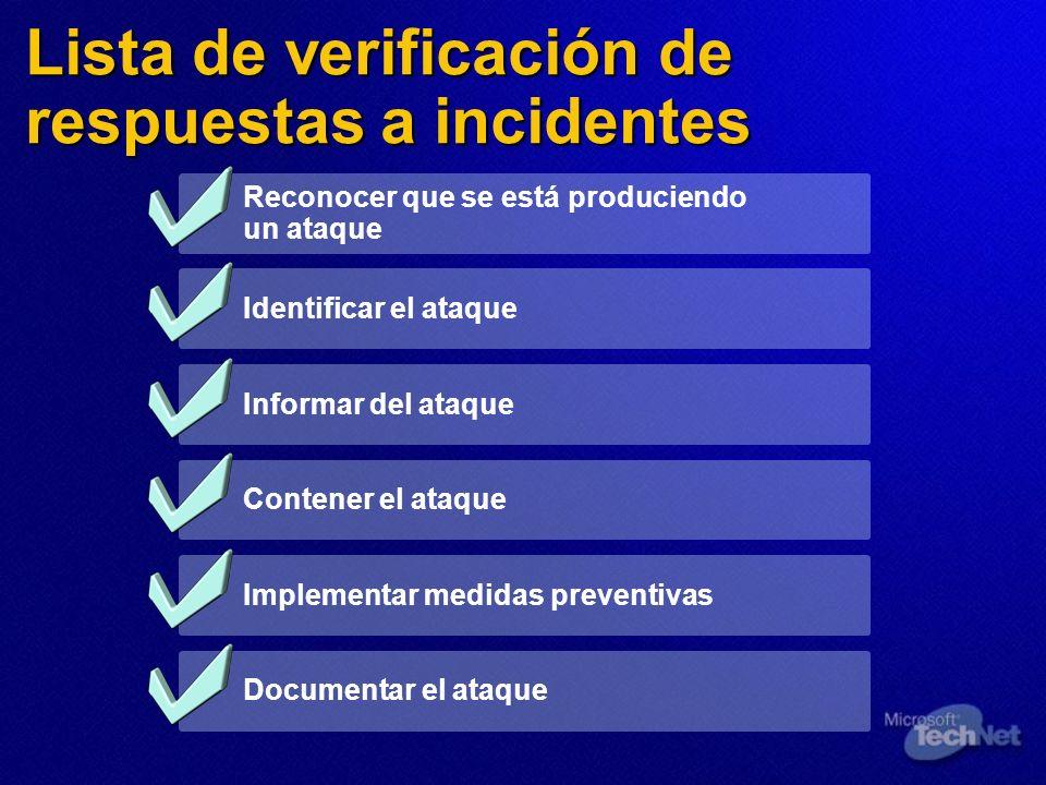 Lista de verificación de respuestas a incidentes