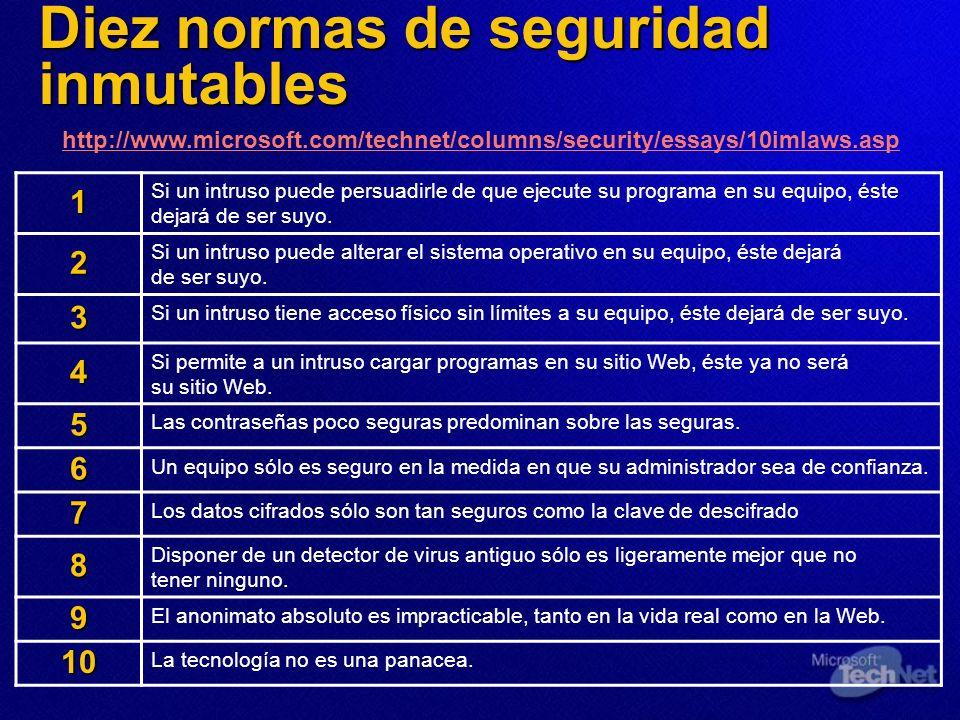 Diez normas de seguridad inmutables