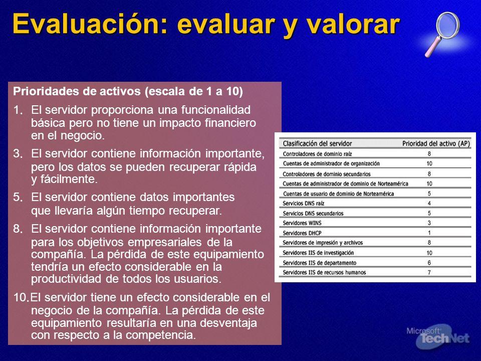Evaluación: evaluar y valorar