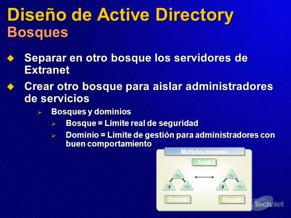 Diseño de Active Directory Bosques