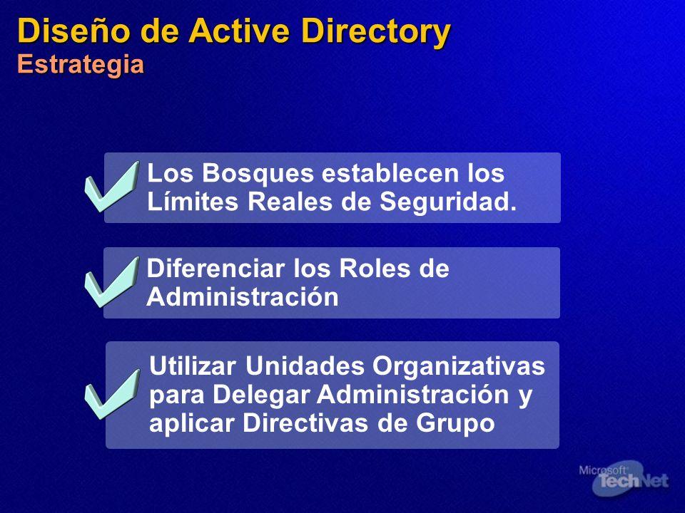 Diseño de Active Directory Estrategia