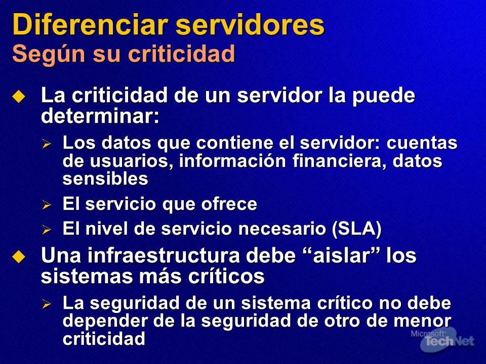 Diferenciar servidores Según su criticidad