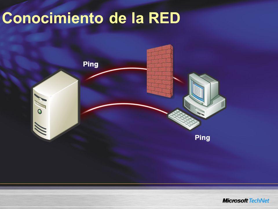 Conocimiento de la RED Ping Ping Ping