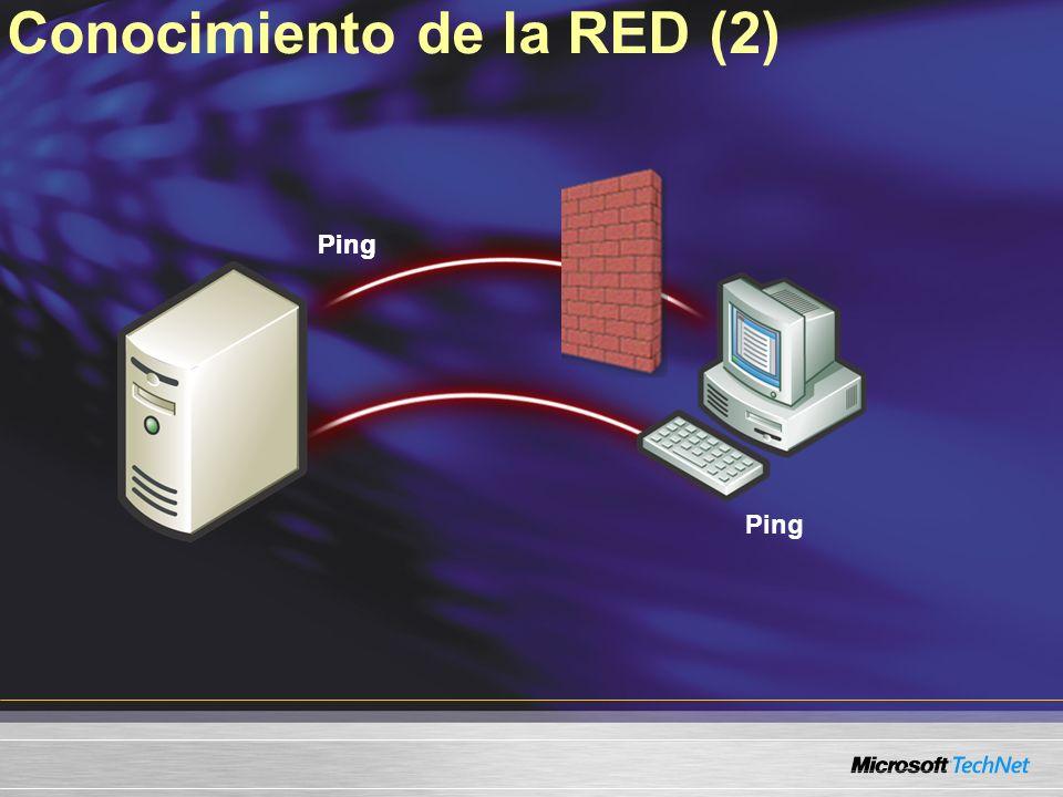 Conocimiento de la RED (2)