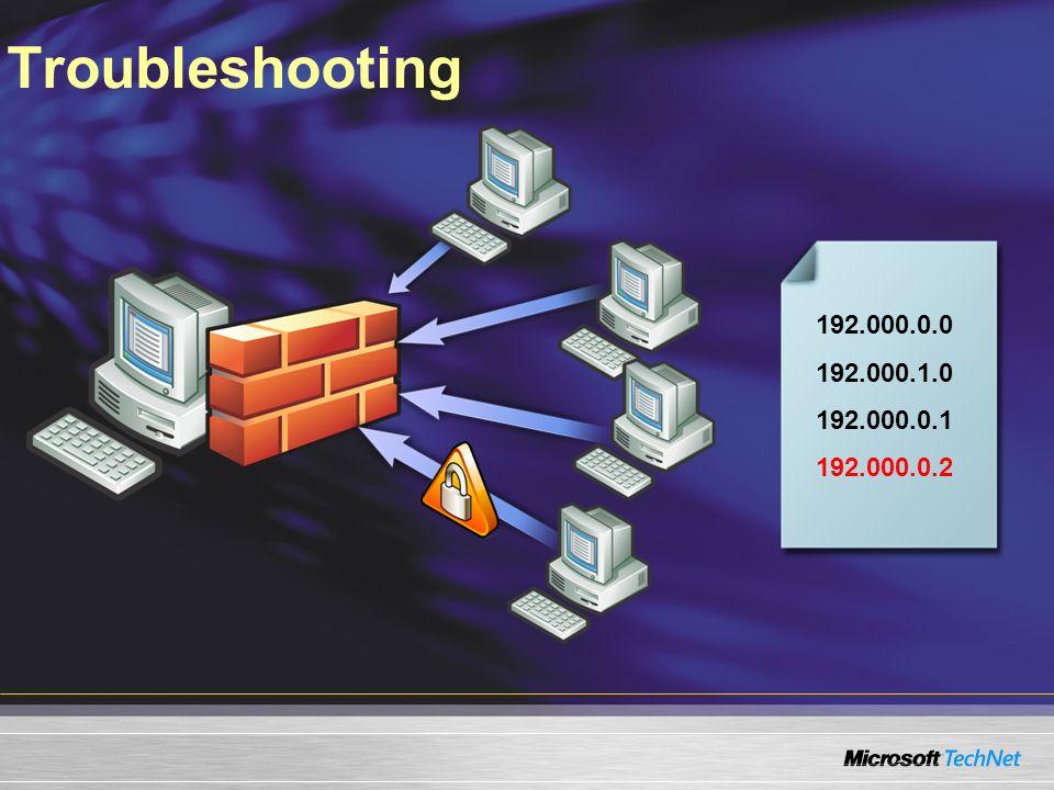 Troubleshooting 192.000.0.0 192.000.1.0 192.000.0.1 192.000.0.2