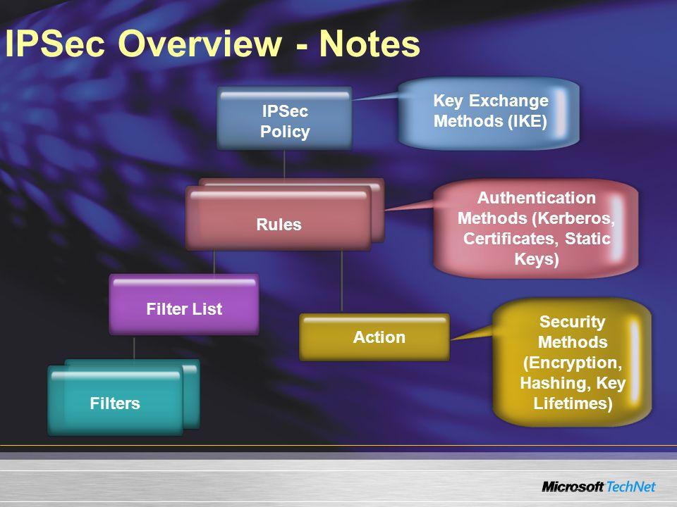 IPSec Overview - Notes Key Exchange Methods (IKE) IPSec Policy