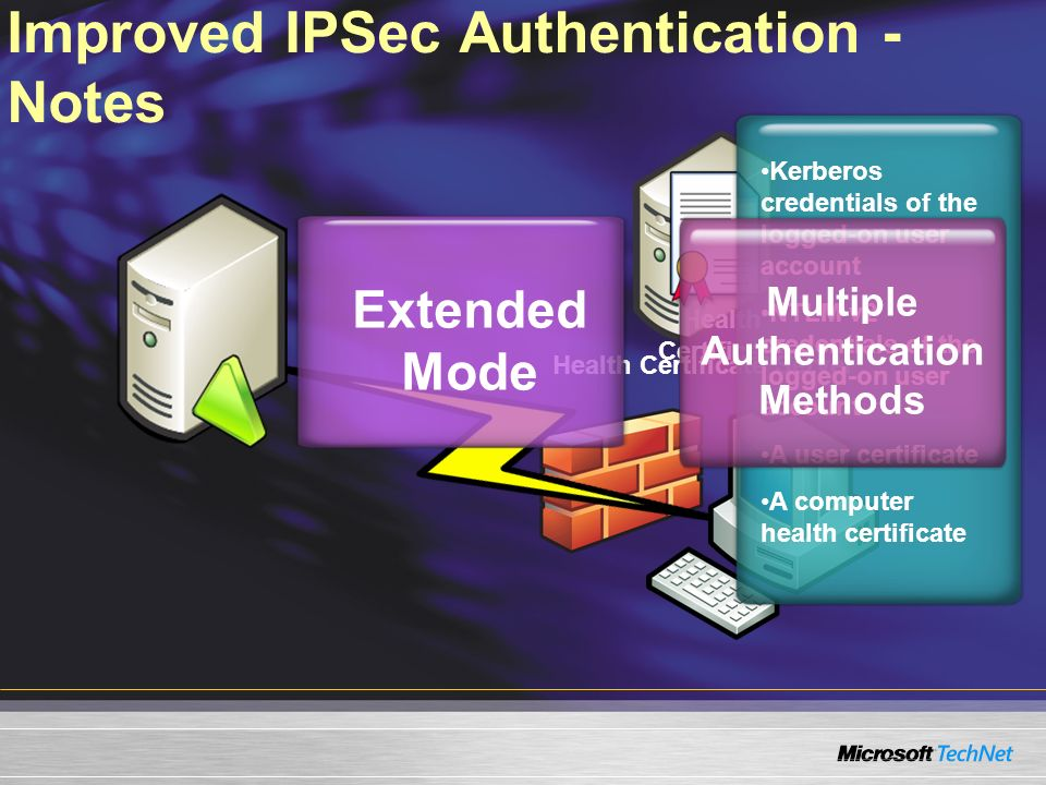 Improved IPSec Authentication - Notes