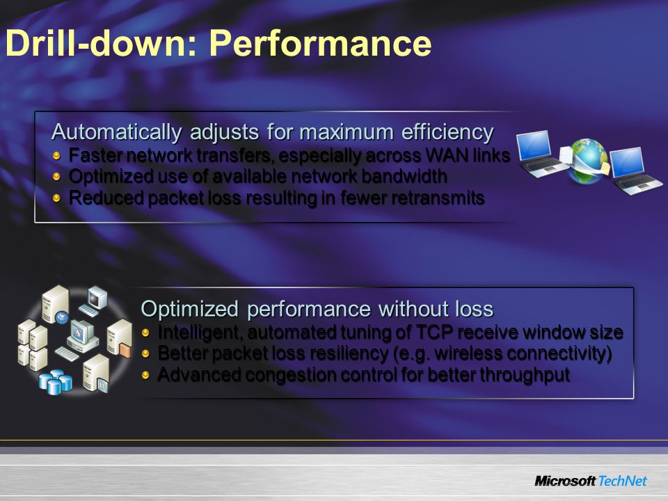 Drill-down: Performance