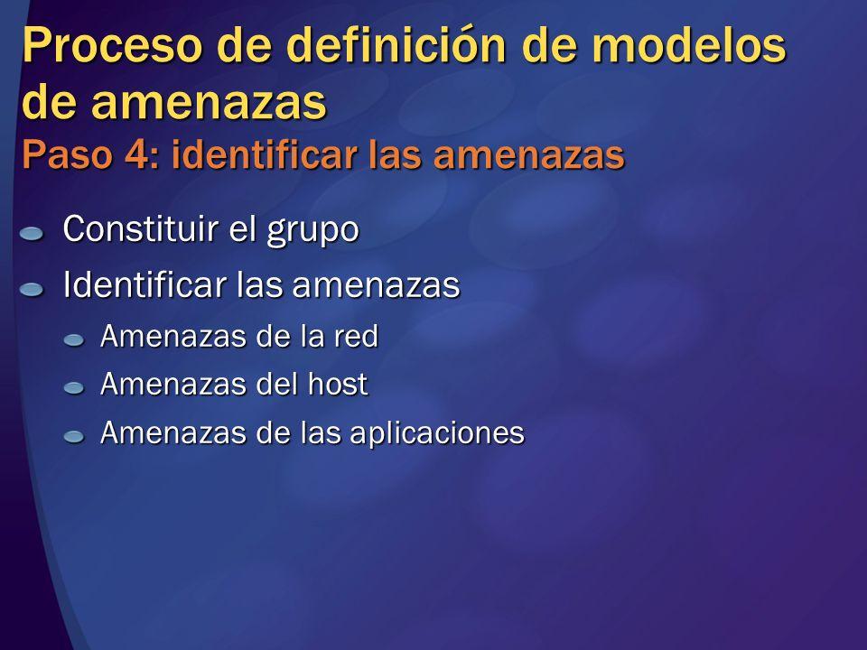MGB 2003 Proceso de definición de modelos de amenazas Paso 4: identificar las amenazas. Constituir el grupo.