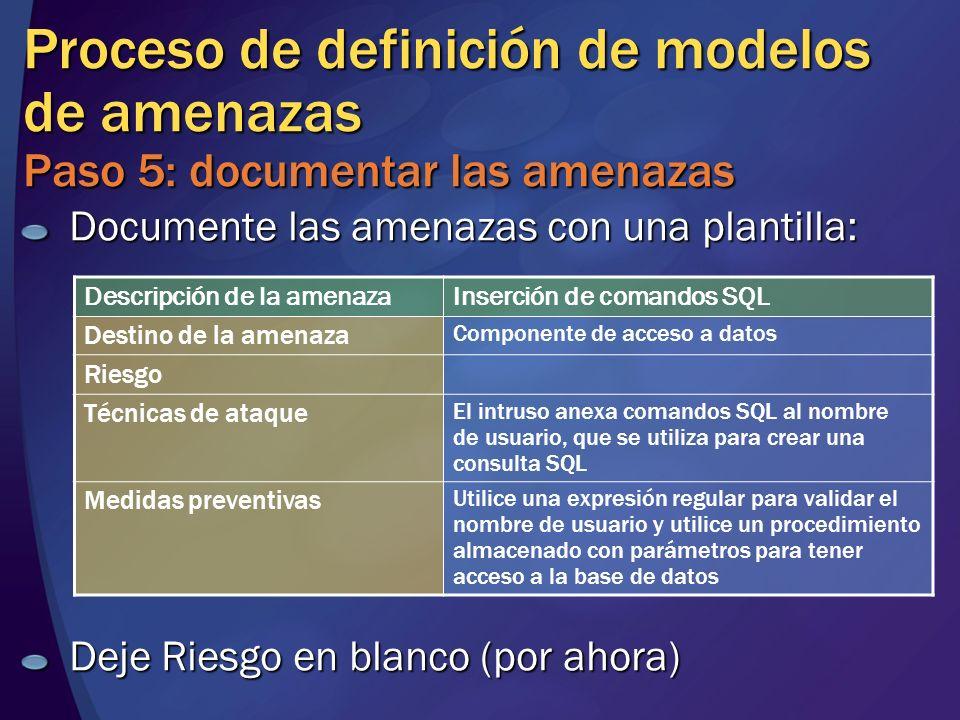 MGB 2003 Proceso de definición de modelos de amenazas Paso 5: documentar las amenazas. Documente las amenazas con una plantilla: